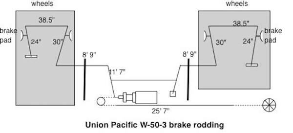 UP brake rodding